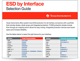 ESD by Interface Guide(英語)