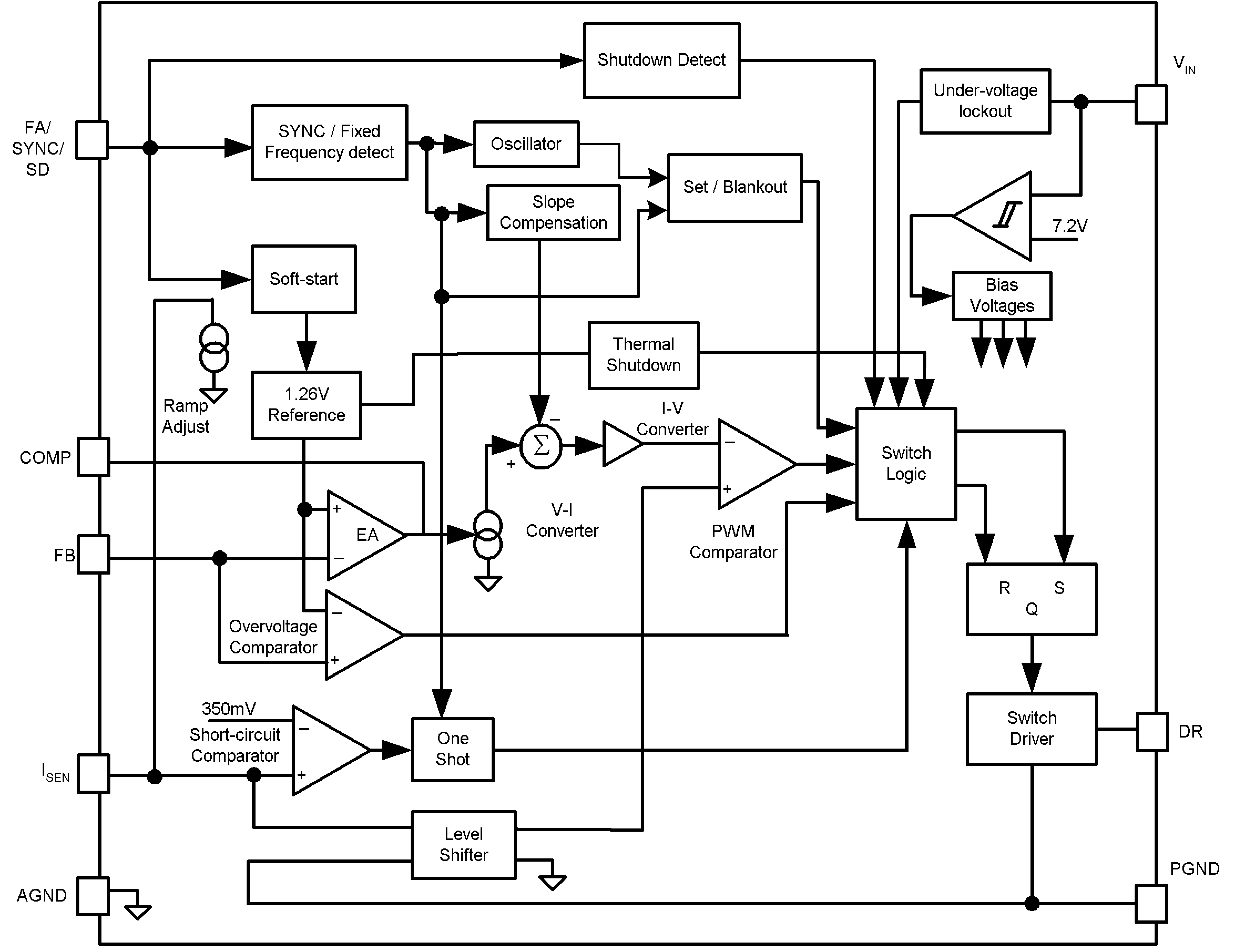 Lm3488 Current And A Latching Circuit That Controls The Gate Of Mosfet Lm3488boost Controller Sepic Block Diagram Q1