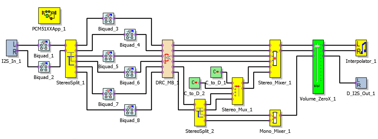 Pcm5242 Block Diagram Of N1 Multiplexer Pcm514x Purepath Screenshot Whitebg