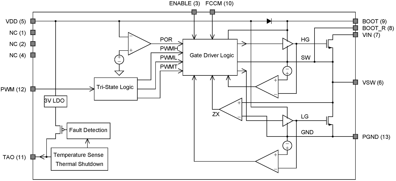 Csd95373aq5m Logic Diagram And Gate 71 Functional Block