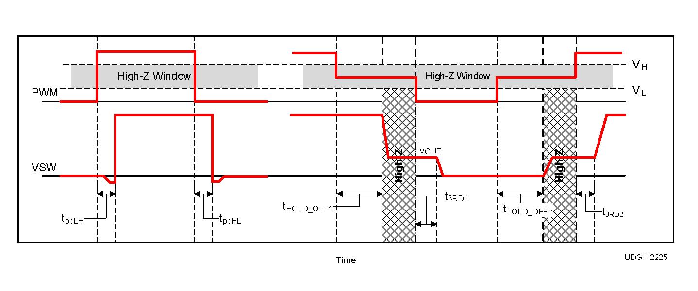 CSD97395Q4M CSD97395Q4M 同期整流・降圧 NexFET™ パワー・ステージ ...