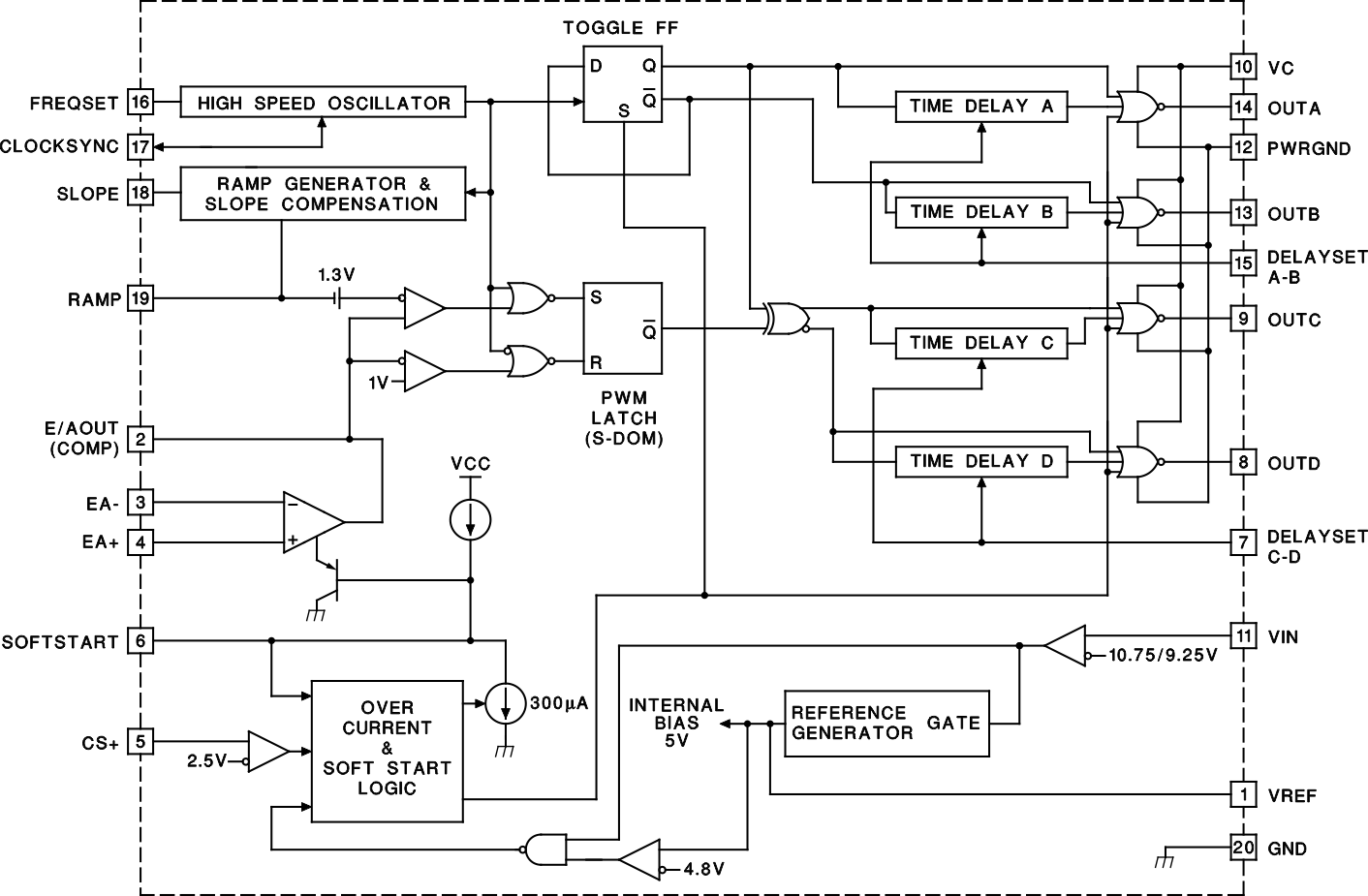Uc1875 Sp Of A Series Resonant Oscillator Circuit Using Ttl Nand Gates 82 Functional Block Diagram