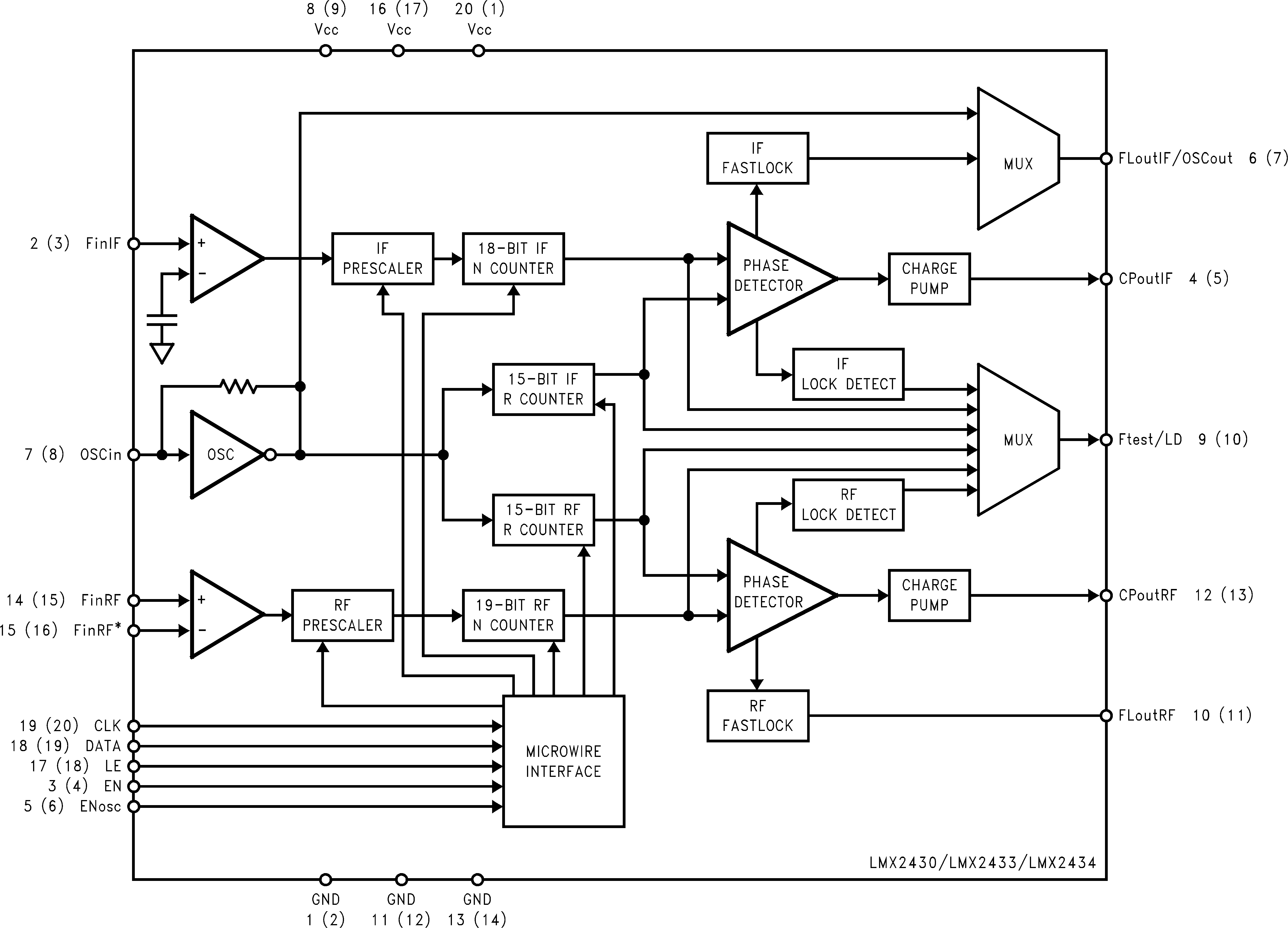 Lmx2430 Figure 16 The Circuit Schematic Diagram For 4bit Binary Counter 92 Functional Block