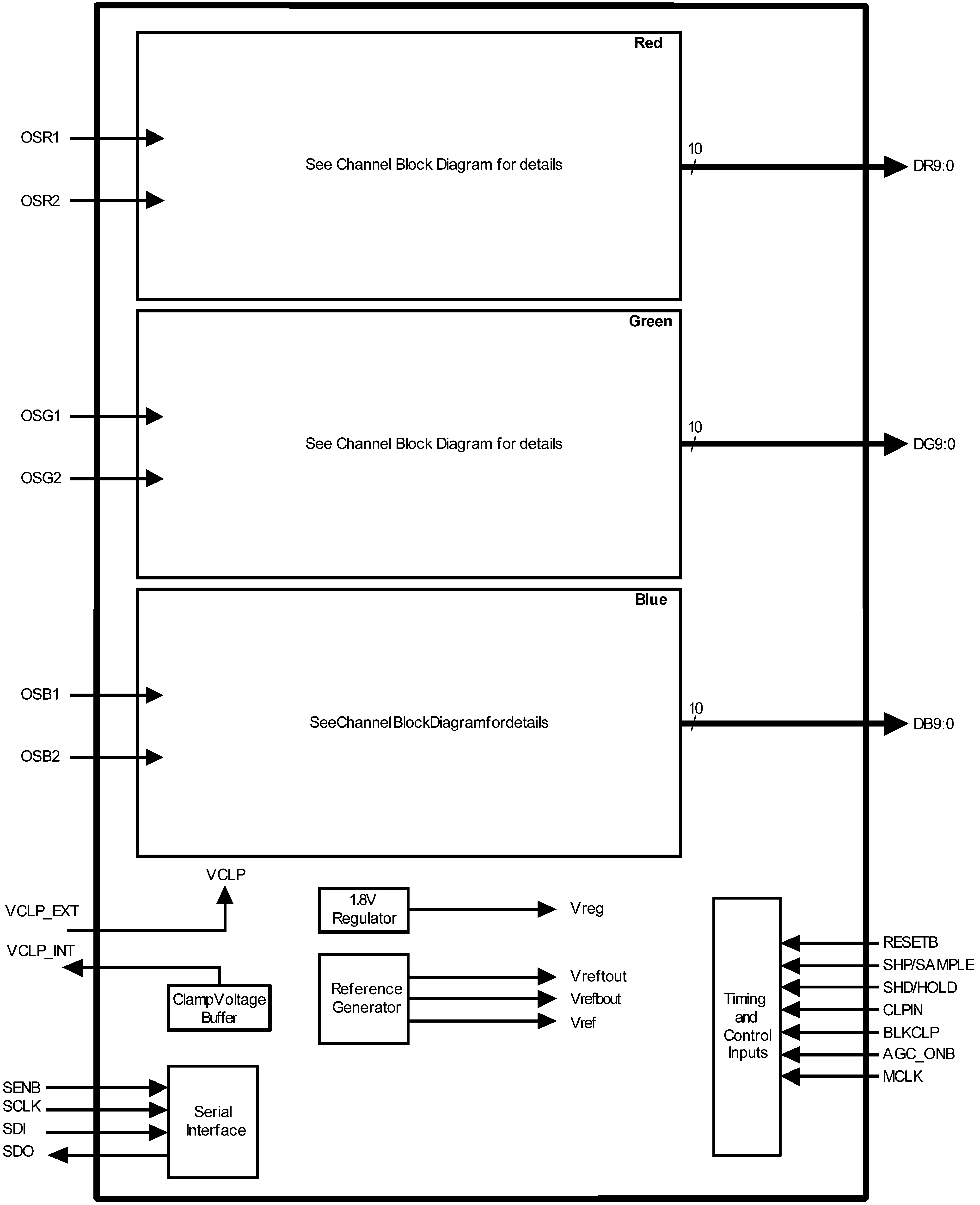 Lm98519 Wiring Diagram Further Propane Phase Additionally How To Wire Chip Block