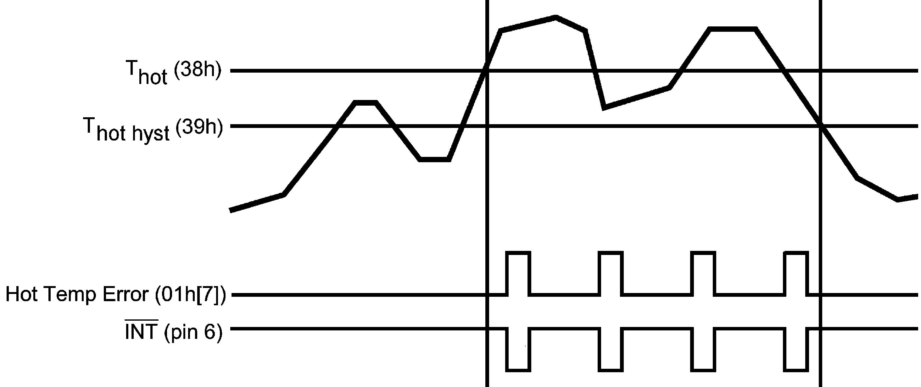 Adc128d818 Voltdividercircuitdiagramgif 3190 Bytes 30096317
