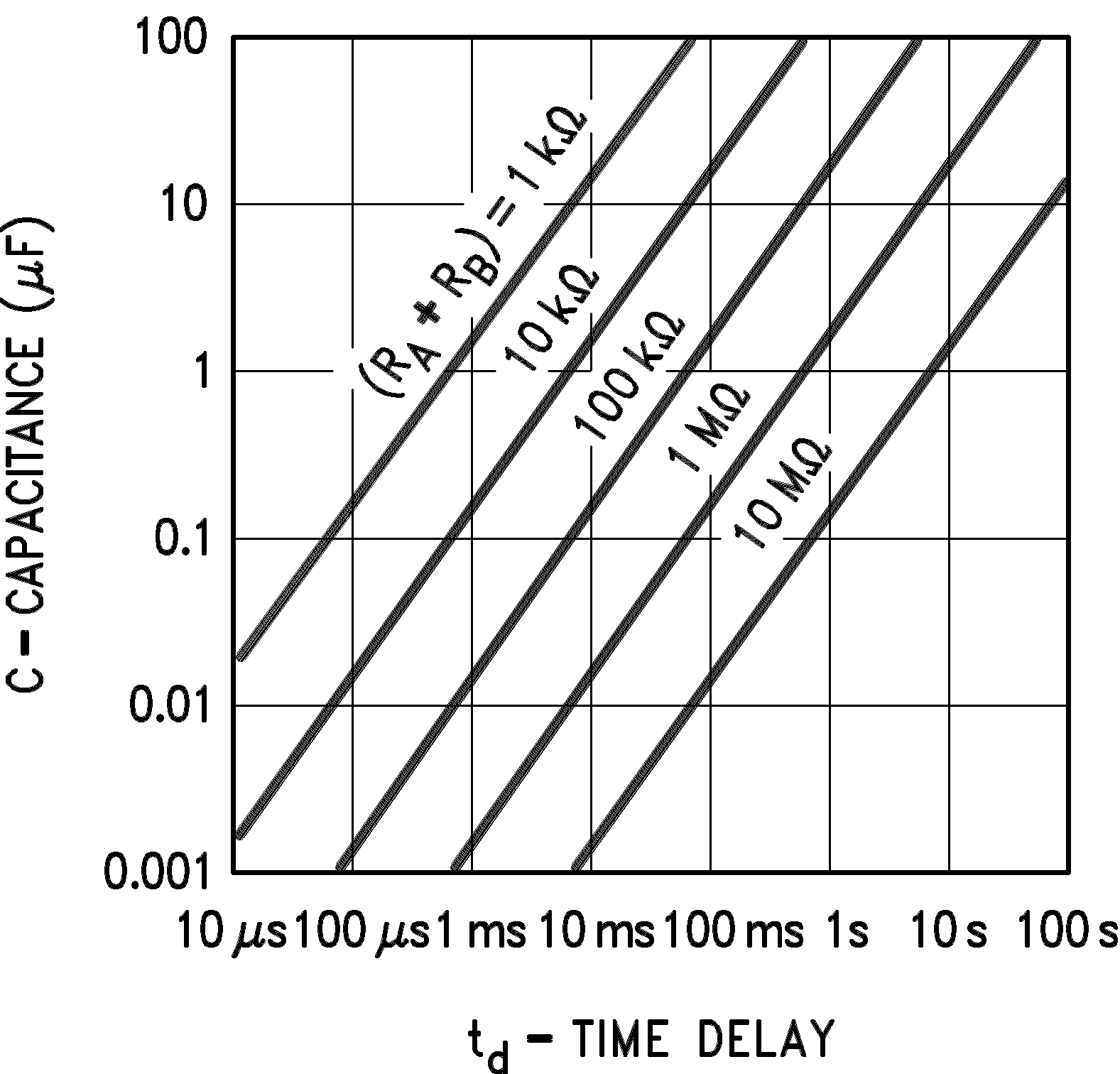 Lm555 555 Timer Generating A Delayed Pulse Schematic 00785107