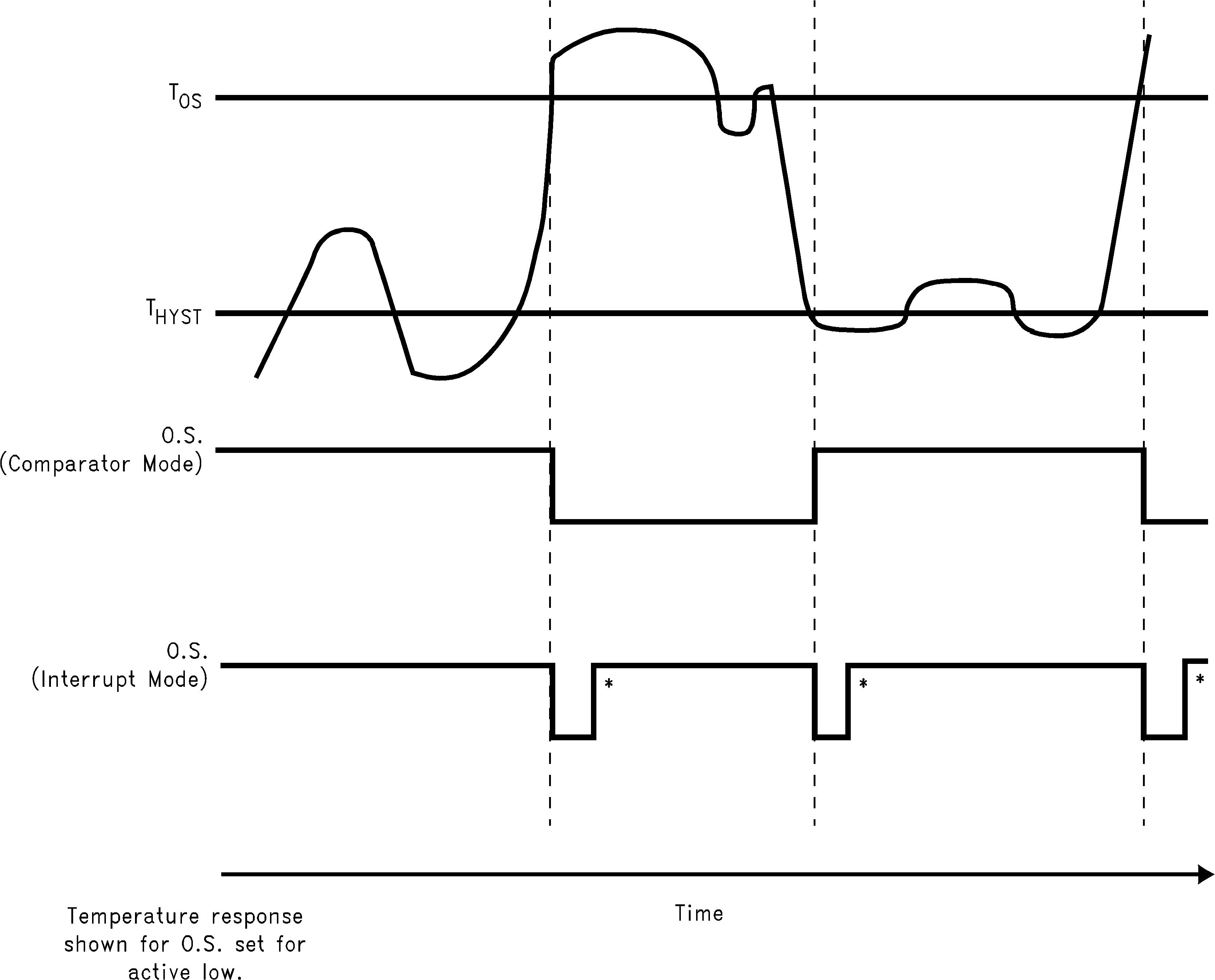 Lm75b 1 Bit Comparator Block Diagram Lm75c 30099807