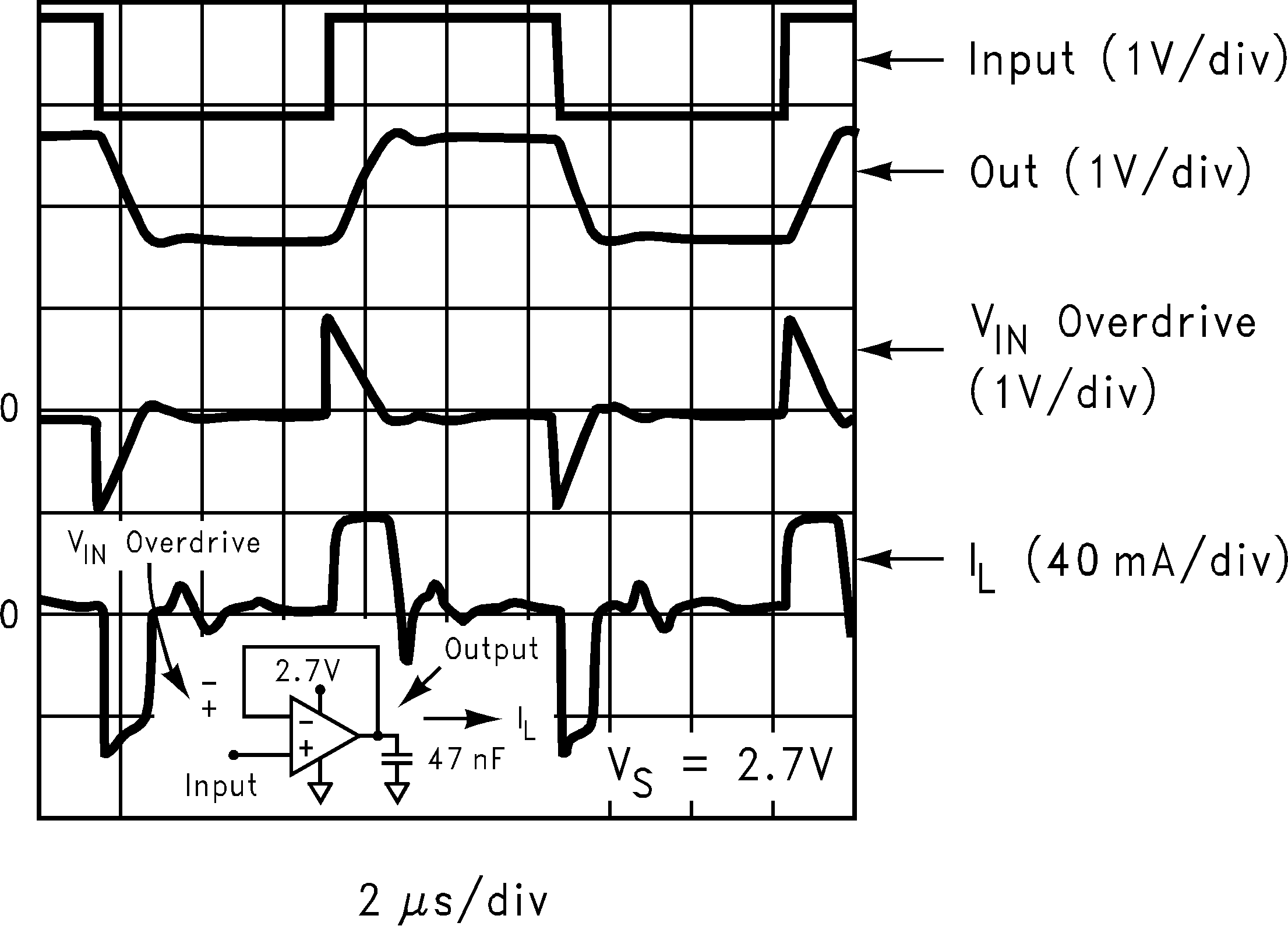 Lm8261 The Polarity Of High Voltage Output Is Simply Determined By Figure 53 Buffer Amplifier Scope Photo