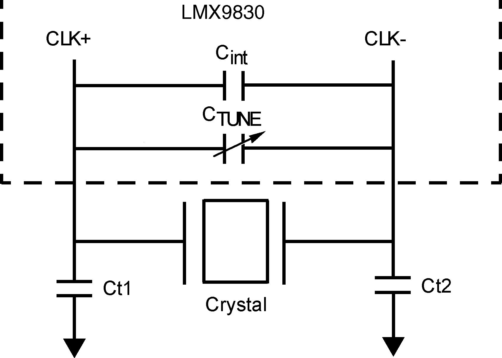 Lmx9830 20mhz Quartz Crystal Oscillator Circuit Signalprocessing 20180012 Figure 12 Recommended