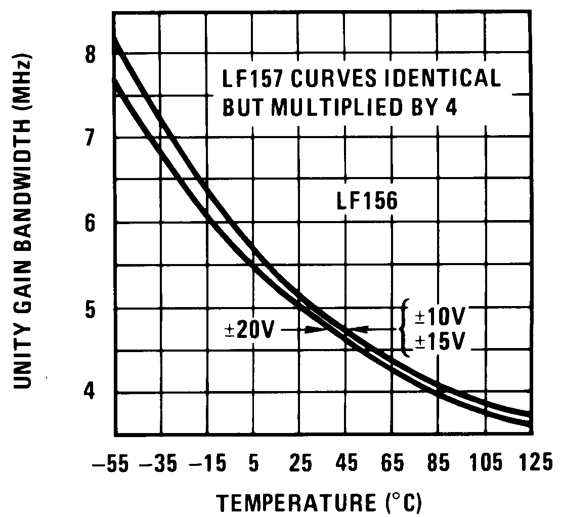 lf256  u30c7 u30fc u30bf u30b7 u30fc u30c8 jfet input operational amplifier