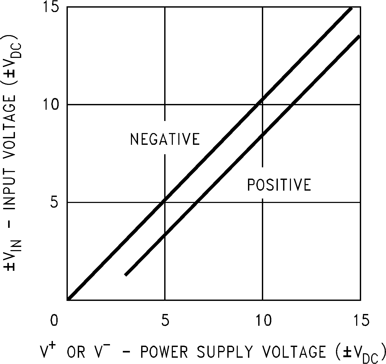 Lm324 N Single Dual Power Generalpurpose Quad Op Amp Circuit Diagram Lm124 Lm224 Lm2902 929934