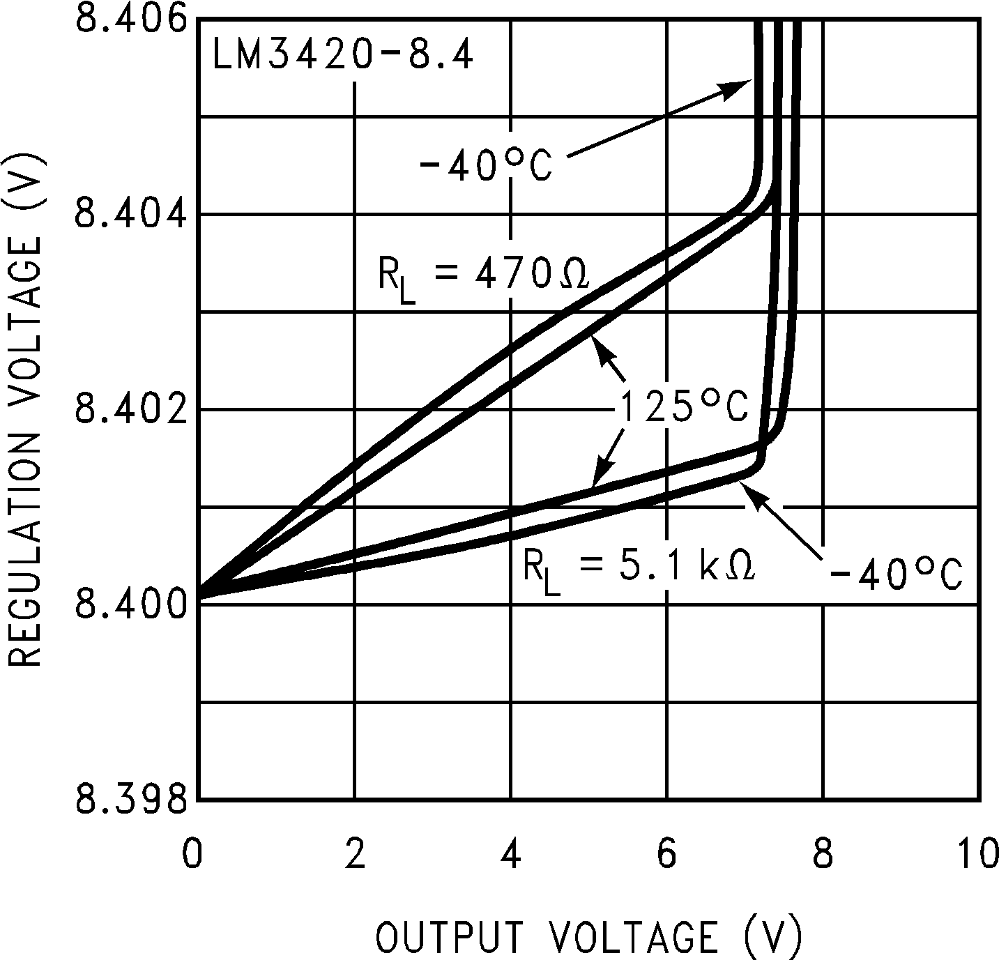 Lm3420 Battery Charger Circuit Using Lm317 923 Application Curve