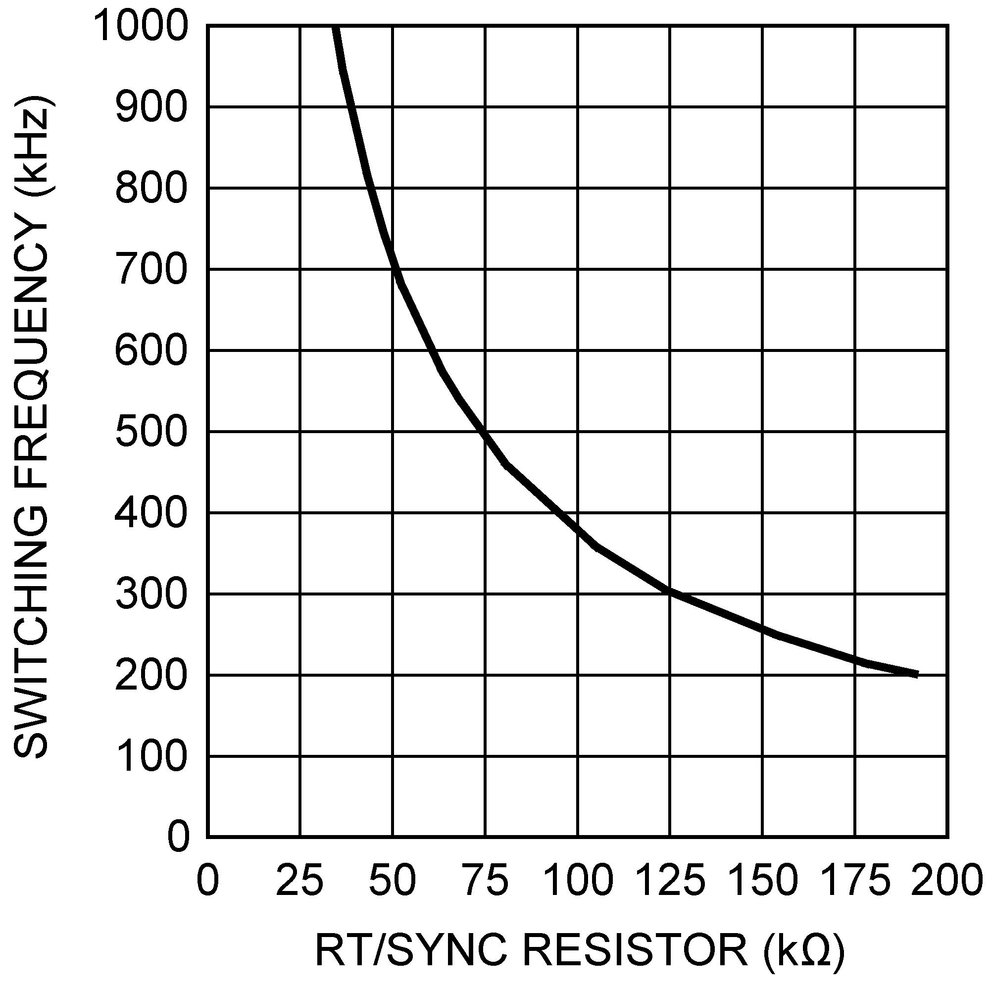 Lm22677 Q1 Voltage Divider Formula 30074113