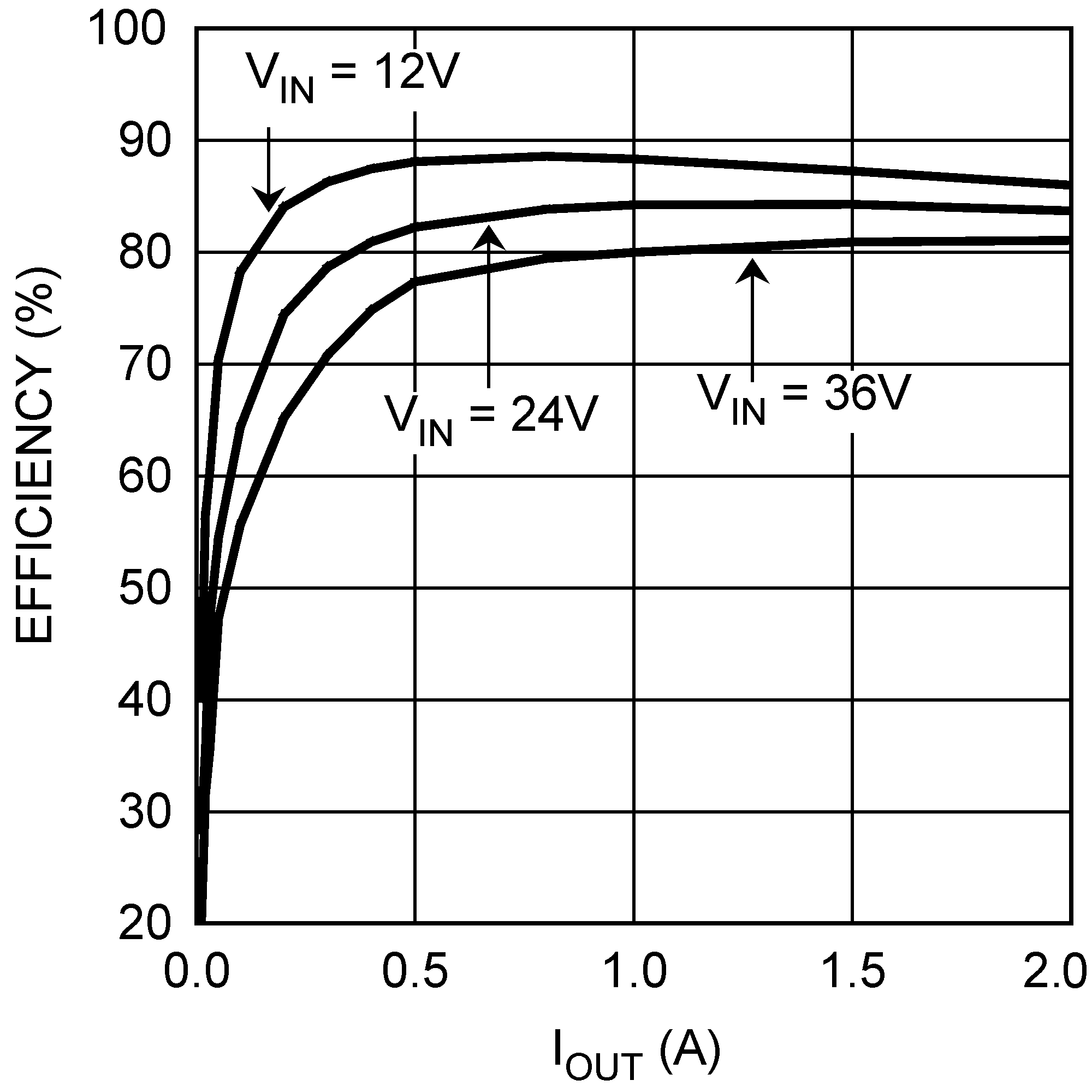 Lm22680 Potential Divider Circuit 8213 Application Curves